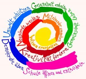 """""""Was wir wollen – Was wir tun – Was uns wichtig ist"""" steckt im Logo der Grundschule Oberföhring. Logo: Grundschule an der Oberföhringer Straße"""